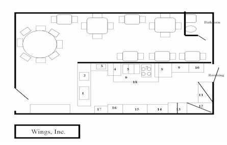 Floor Plan For Catering Kitchen on kitchen layouts